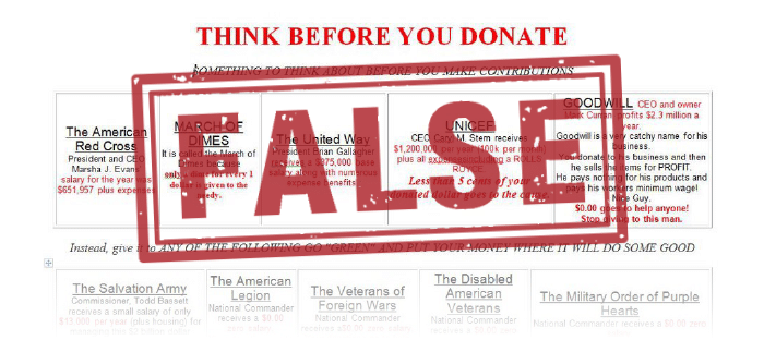Fact Check: Think Before You Donate