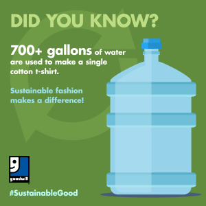 sustainability gallons